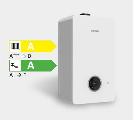 Altri prodotti Bosch: Condens 2300 W